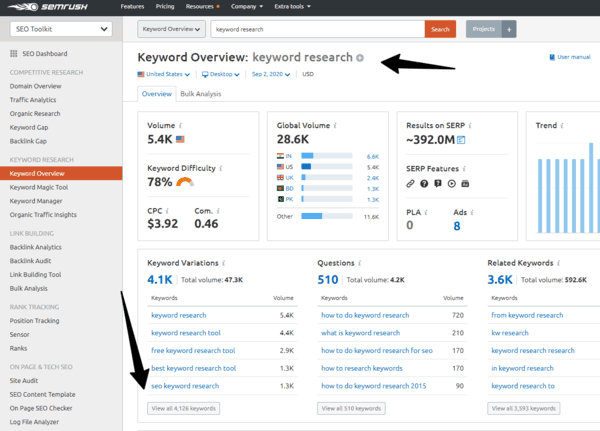 long tail keyword research with SEMrush